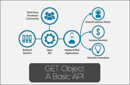 GET-Basic-API